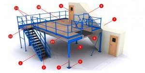 mezzanine particle board